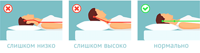 Кому рекомендована подушка с памятью