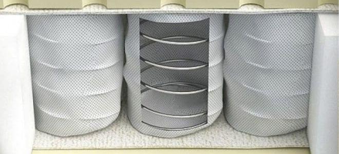 Независимые пружинные блоки в ортопедических матрасах