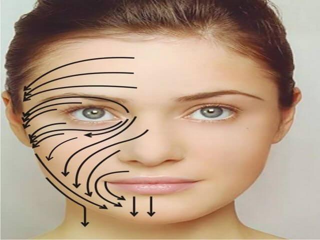 Массаж вокруг линии вокруг глаз