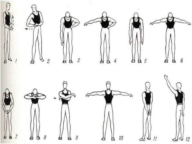 Лечебная гимнастика для руки