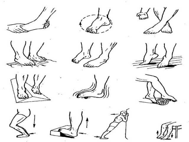 Гимнастика для лодыжки