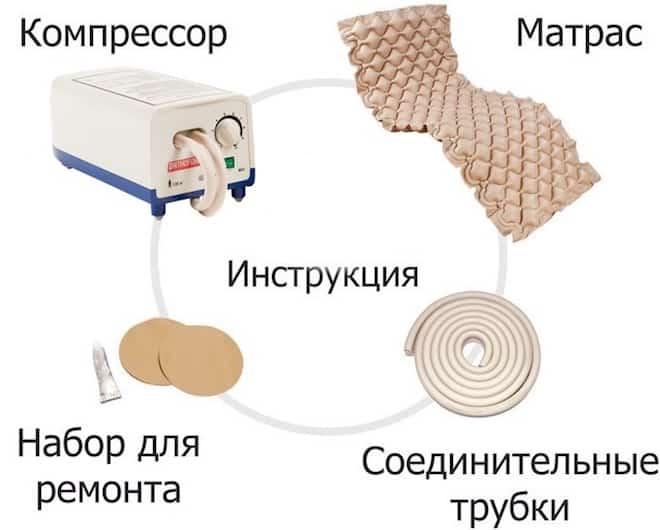 Особенности противопролежневых матрасов Ортоформа
