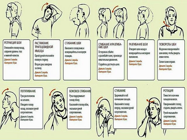 Гимнастика при остеохондрозе шеи