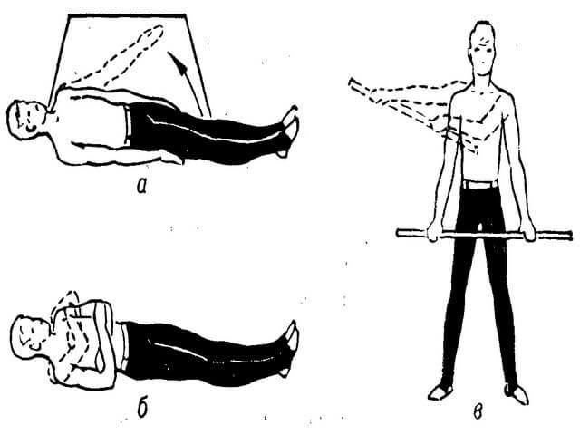 Гимнастика для разработки плеча после повреждения
