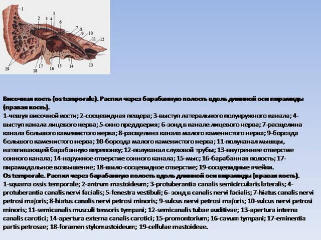 Пирамидальный канал