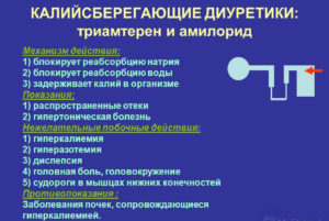 Фармакология диуретиков