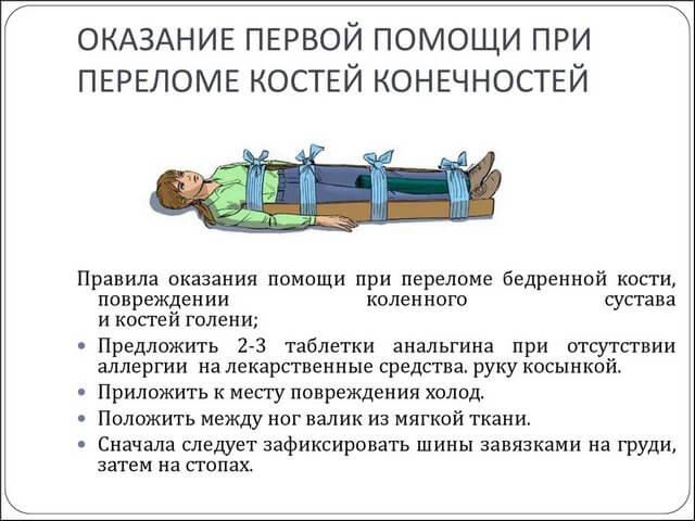 Правила оказания первой помощи при повреждении бедра