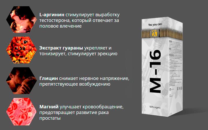 Состав М-16