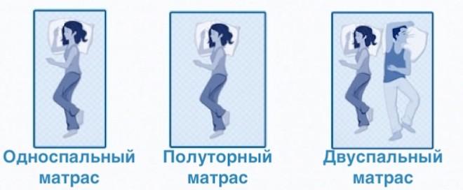 Матрасы для взрослых